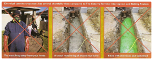 Chemical_Termite_Treatment